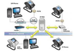 Lắp đặt hệ thống mạng